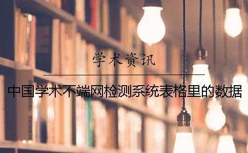中国学术不端网检测系统表格里的数据